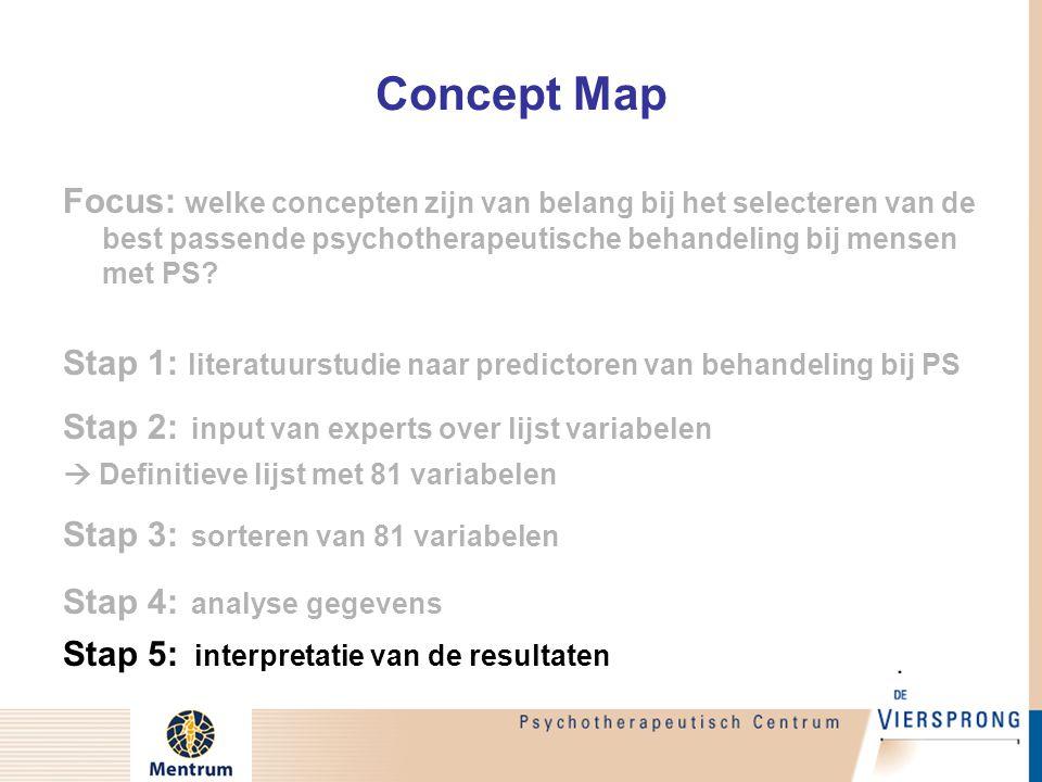 Concept Map Focus: welke concepten zijn van belang bij het selecteren van de best passende psychotherapeutische behandeling bij mensen met PS