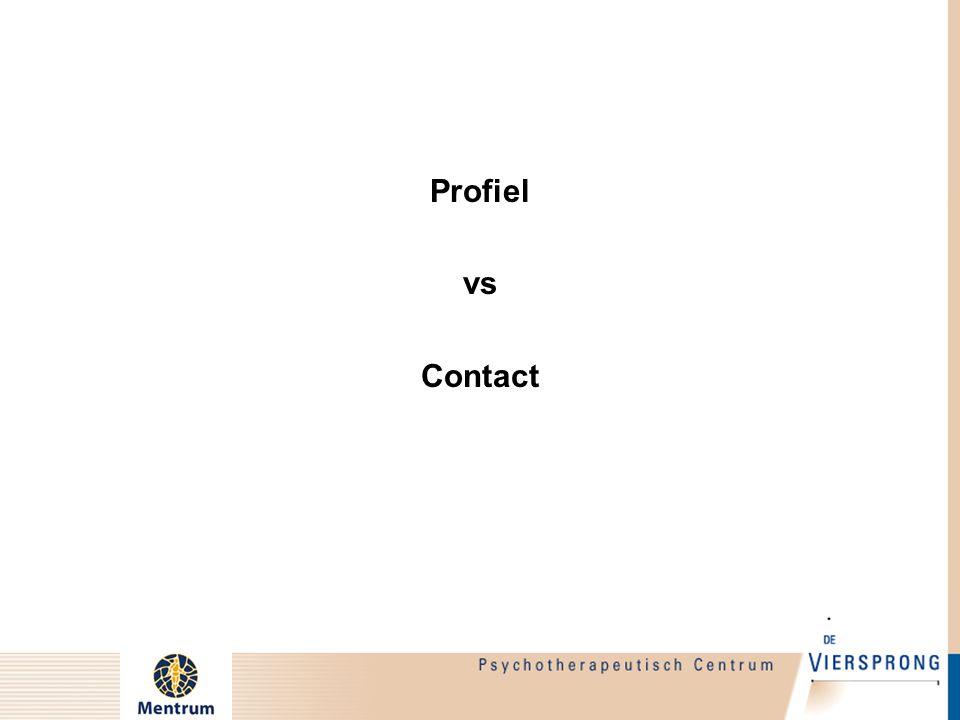 Profiel vs. Contact. Wanneer men PATIENTKENMERKEN als CRITERIA voor INDICATIESTELLING onderzoekt.