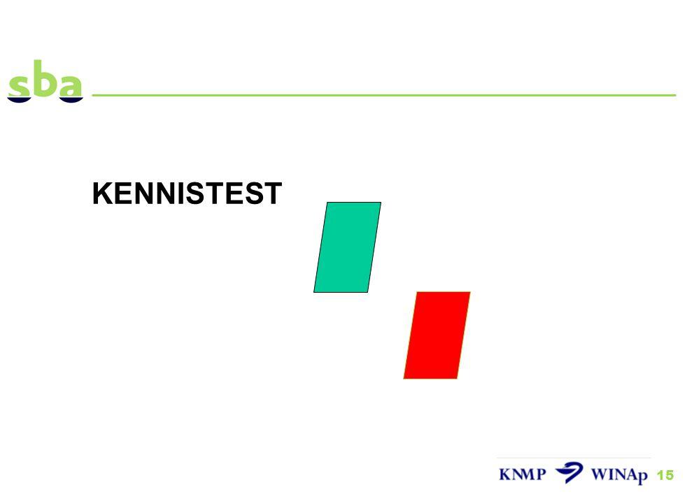 KENNISTEST Zoals gezegd was er op de website een kennistest geplaatst, 6 maanden lang, waarin je je kennis over veilig bereiden kon testen.