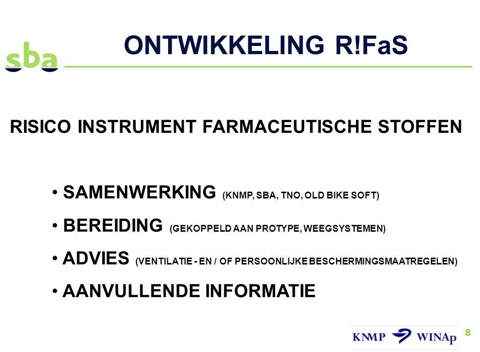 ONTWIKKELING R!FaS RISICO INSTRUMENT FARMACEUTISCHE STOFFEN