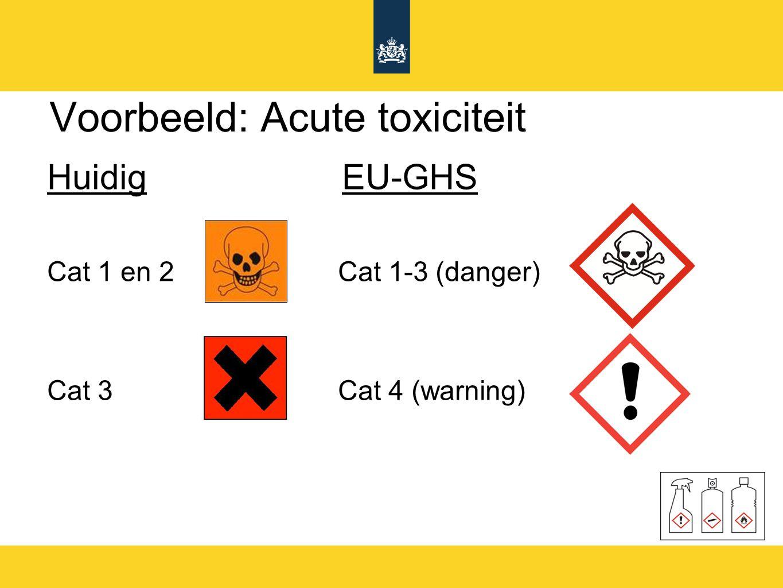 Voorbeeld: Acute toxiciteit