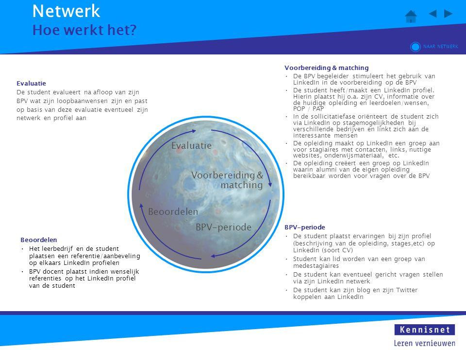 Netwerk Hoe werkt het Evaluatie Voorbereiding & matching Beoordelen