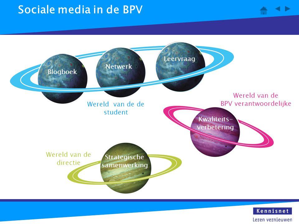 Sociale media in de BPV Leervraag Netwerk Blogboek Wereld van de