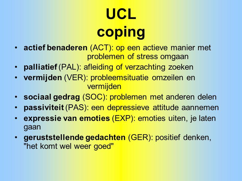 UCL coping actief benaderen (ACT): op een actieve manier met problemen of stress omgaan. palliatief (PAL): afleiding of verzachting zoeken.