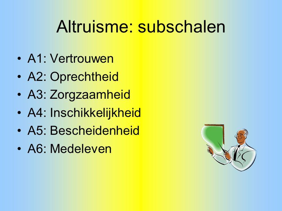 Altruisme: subschalen