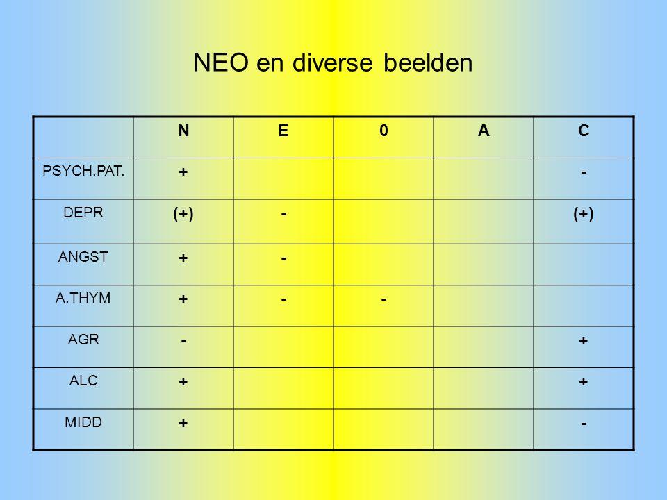 NEO en diverse beelden N E A C + - (+) PSYCH.PAT. DEPR ANGST A.THYM