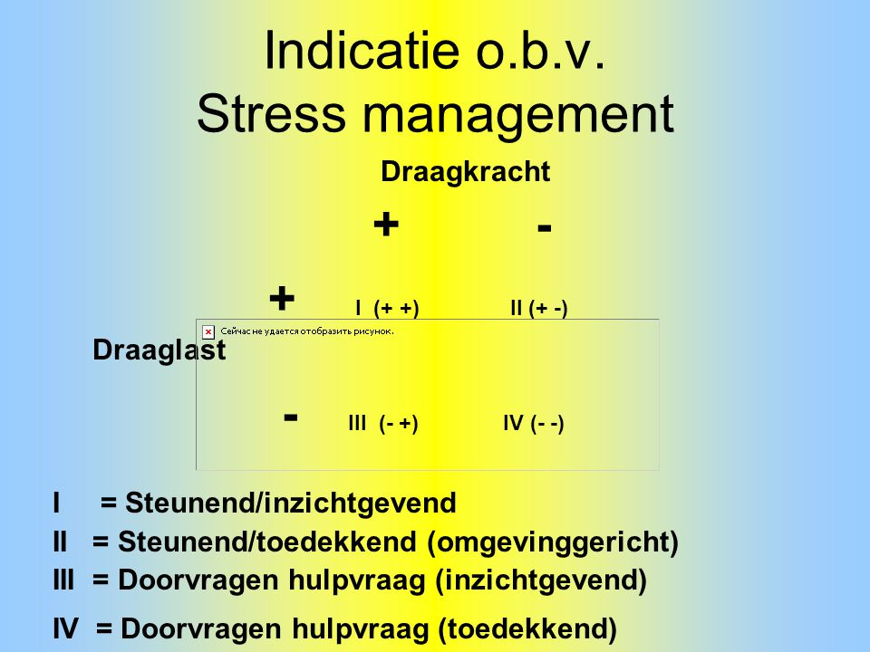 Indicatie o.b.v. Stress management