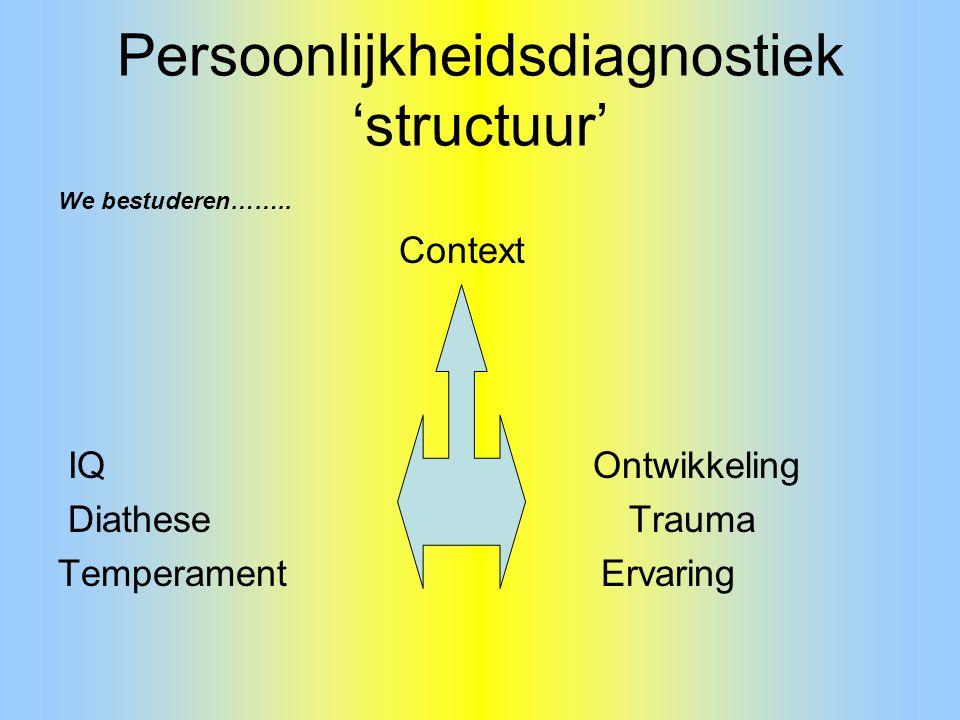 Persoonlijkheidsdiagnostiek 'structuur'