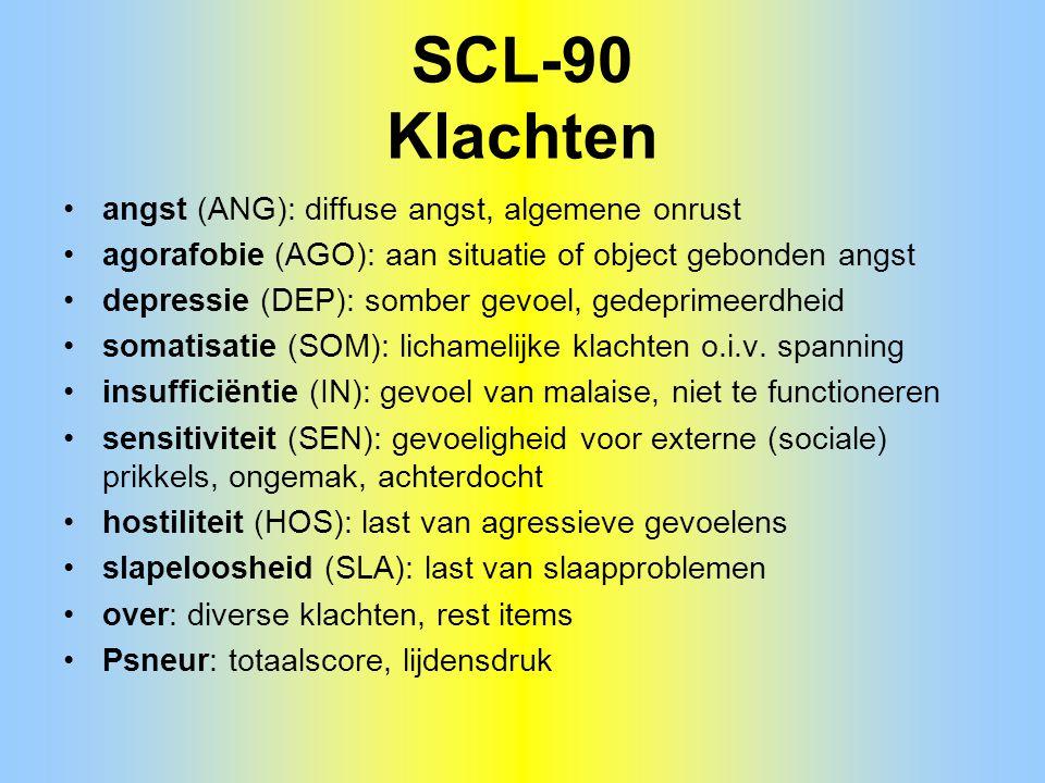SCL-90 Klachten angst (ANG): diffuse angst, algemene onrust
