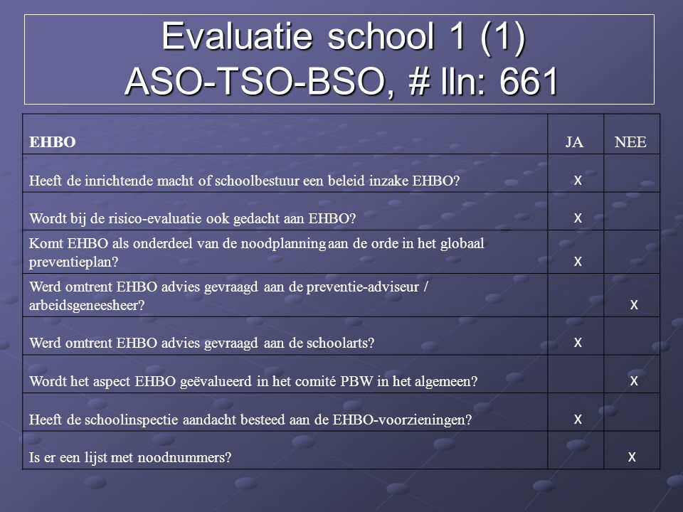 Evaluatie school 1 (1) ASO-TSO-BSO, # lln: 661