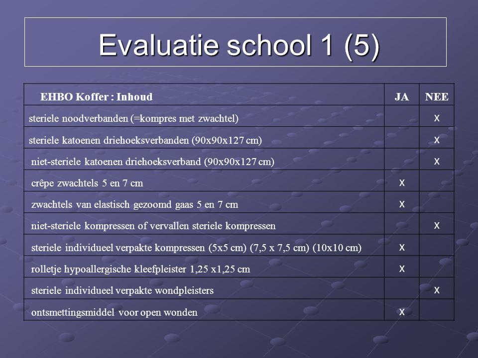 Evaluatie school 1 (5) EHBO Koffer : Inhoud JA NEE