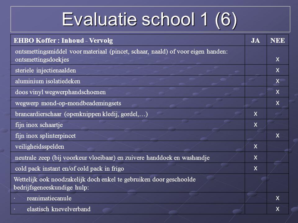 Evaluatie school 1 (6) EHBO Koffer : Inhoud - Vervolg JA NEE