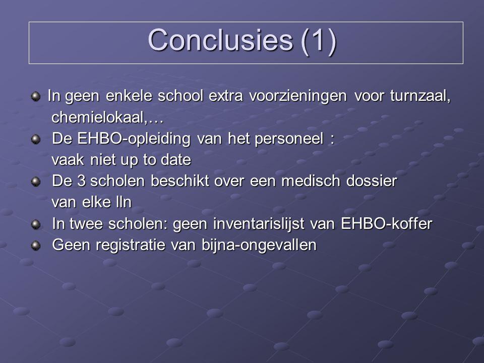 Conclusies (1) In geen enkele school extra voorzieningen voor turnzaal, chemielokaal,… De EHBO-opleiding van het personeel :