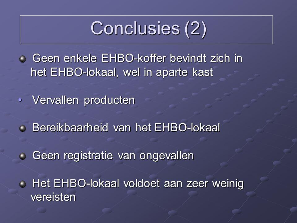 Conclusies (2) Geen enkele EHBO-koffer bevindt zich in
