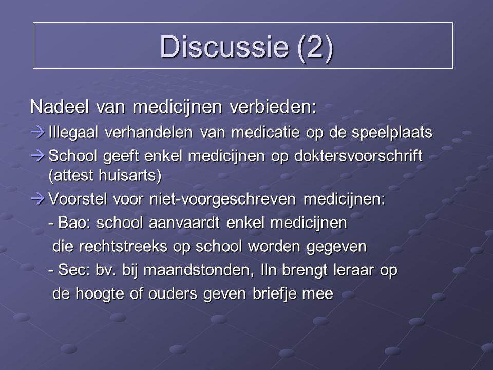 Discussie (2) Nadeel van medicijnen verbieden: