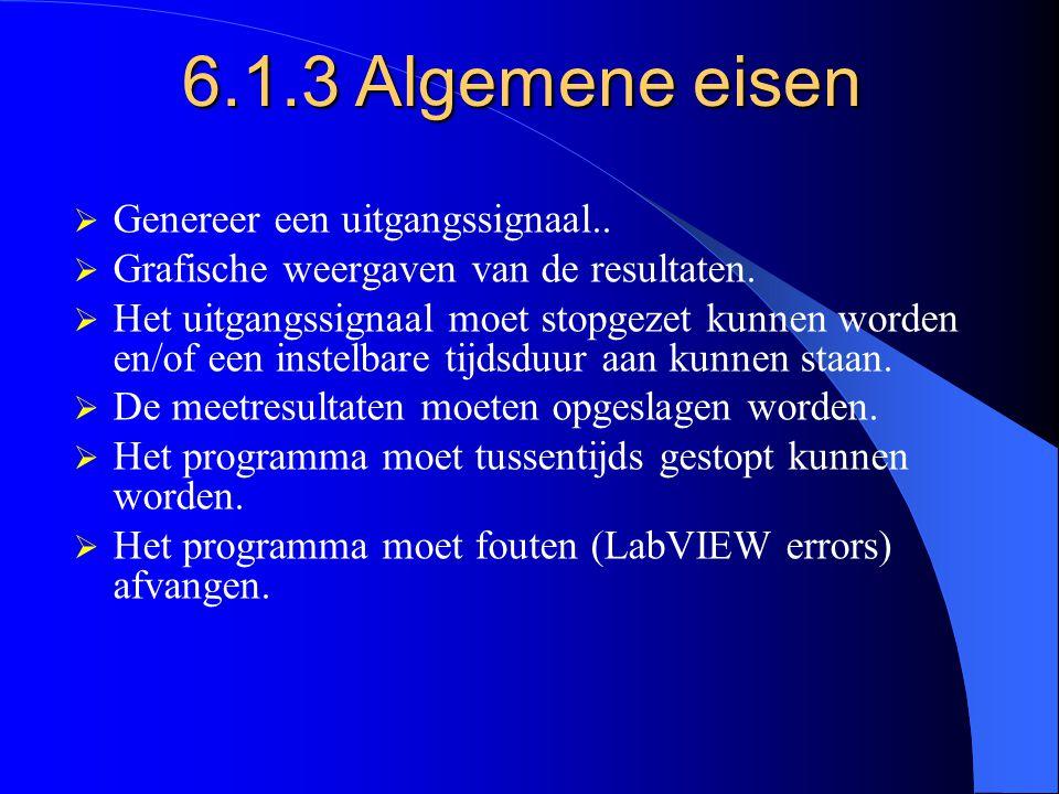 6.1.3 Algemene eisen Genereer een uitgangssignaal..