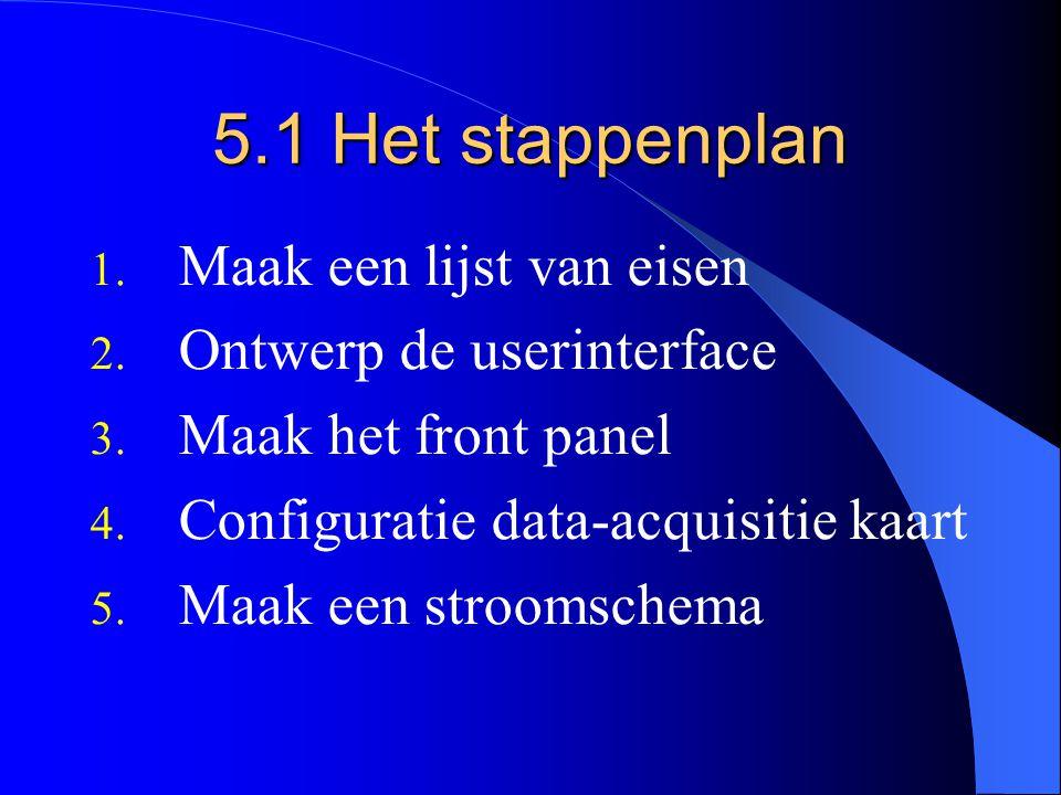 5.1 Het stappenplan Maak een lijst van eisen Ontwerp de userinterface