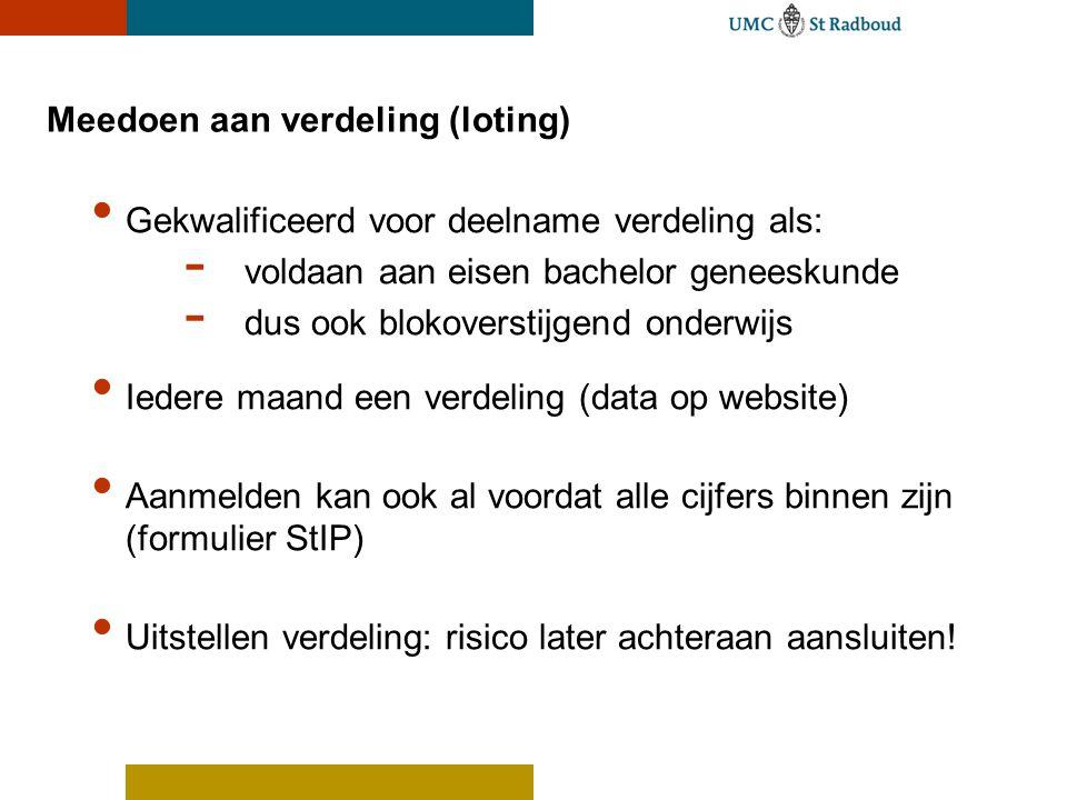 Meedoen aan verdeling (loting)