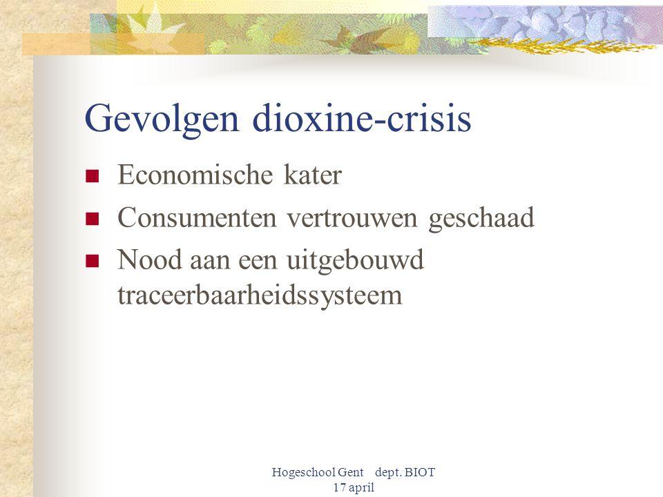 Gevolgen dioxine-crisis