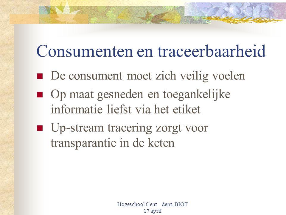 Consumenten en traceerbaarheid
