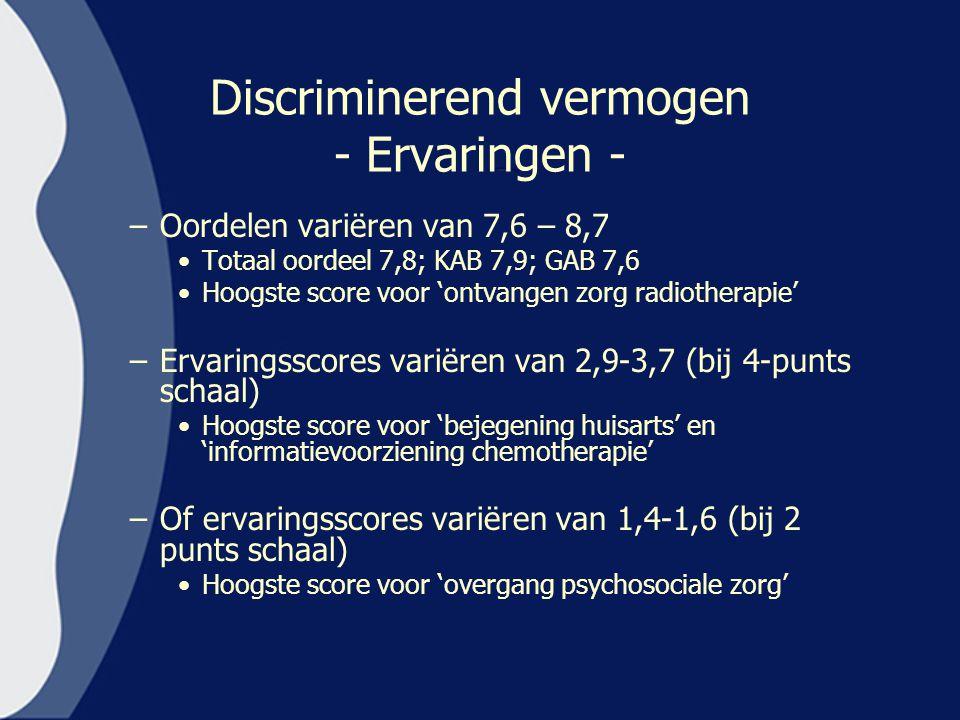 Discriminerend vermogen - Ervaringen -