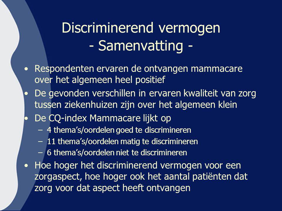 Discriminerend vermogen - Samenvatting -