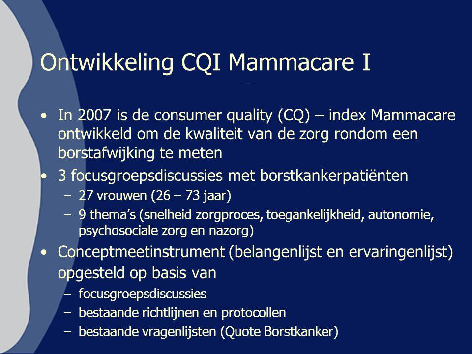 Ontwikkeling CQI Mammacare I