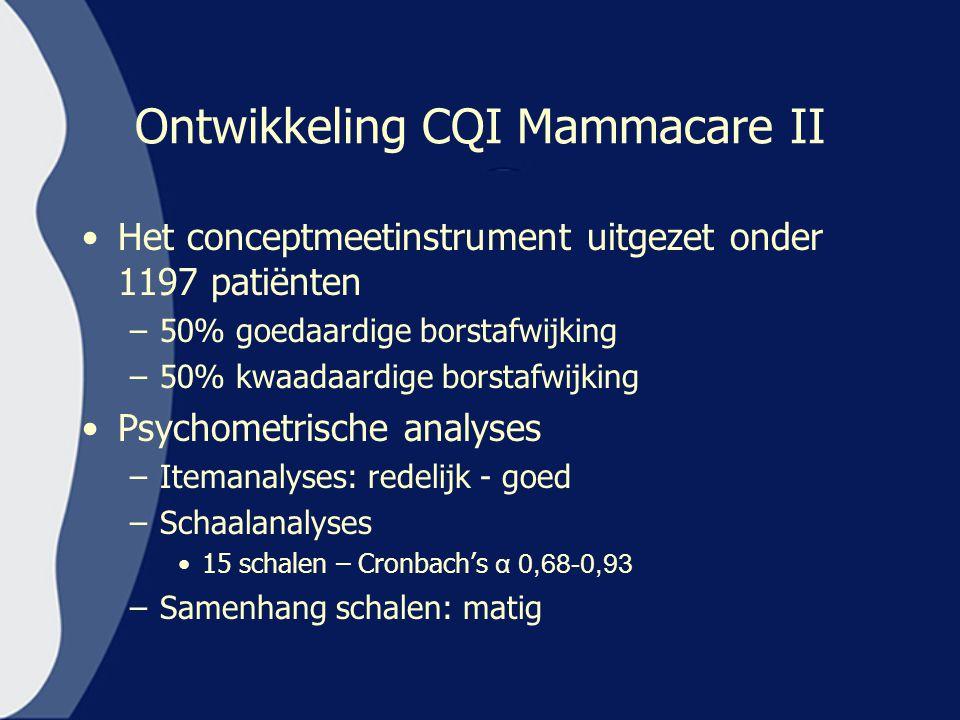 Ontwikkeling CQI Mammacare II