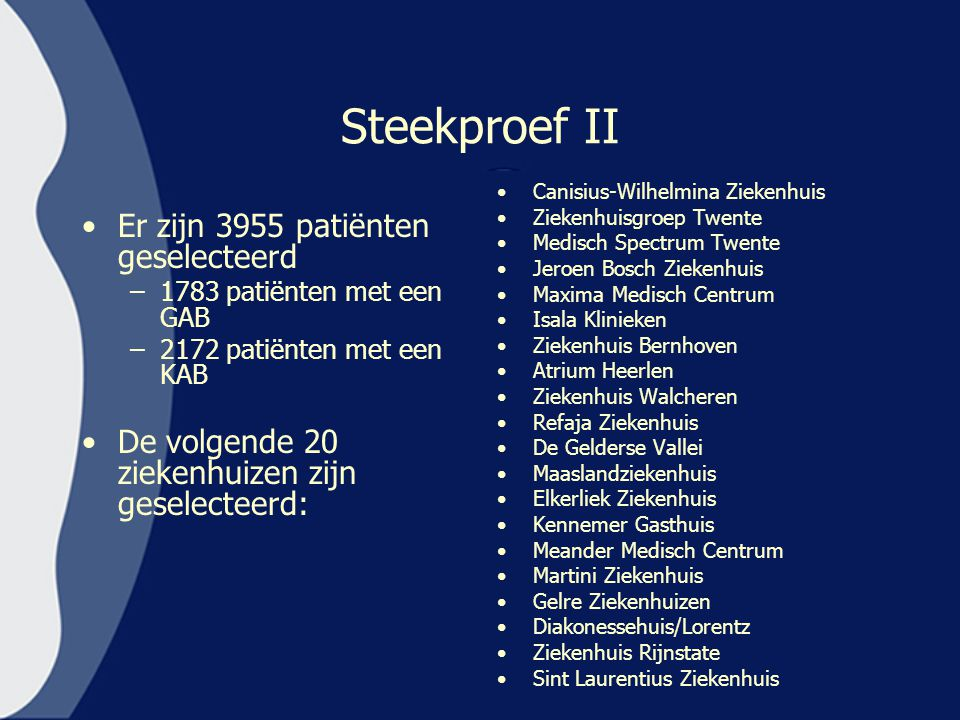 Steekproef II Er zijn 3955 patiënten geselecteerd