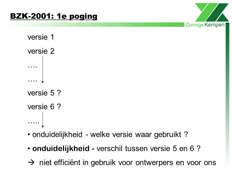 BZK-2001: 1e poging versie 1. versie 2. …. versie 5 versie 6 ….. onduidelijkheid - welke versie waar gebruikt