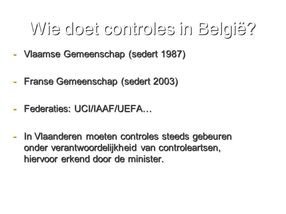 Wie doet controles in België
