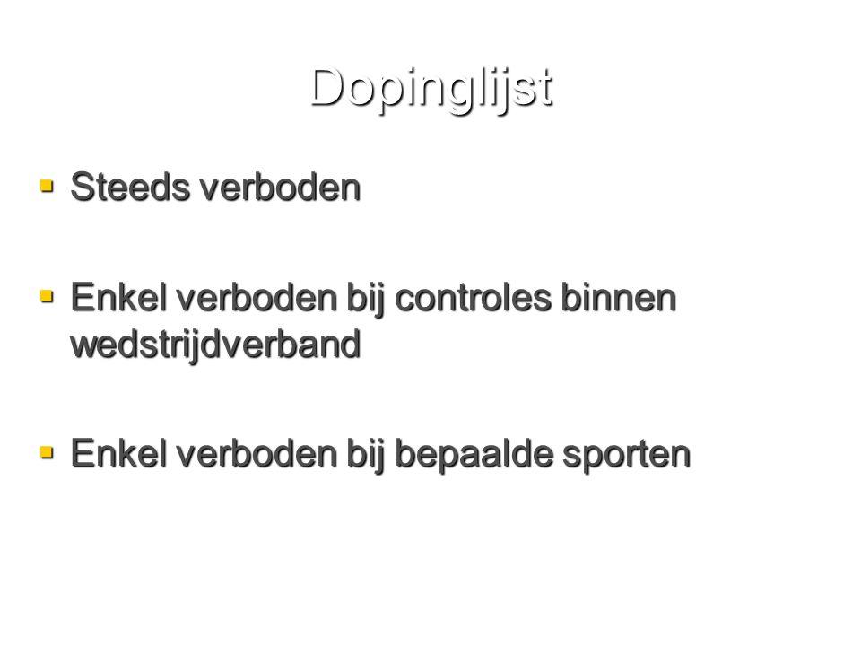 Dopinglijst Steeds verboden