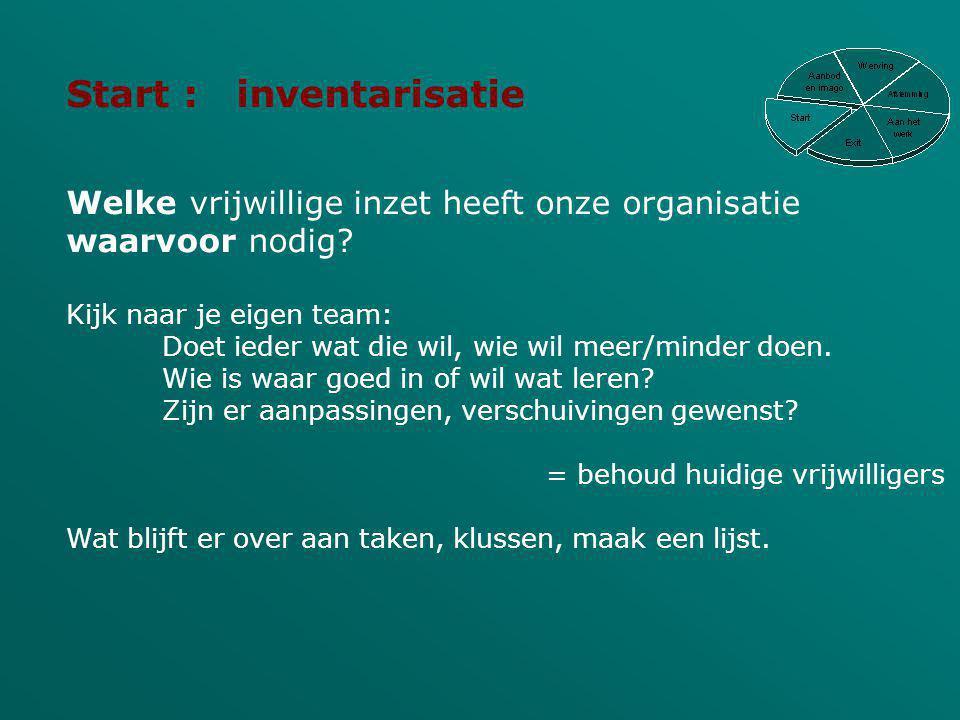 Start : inventarisatie