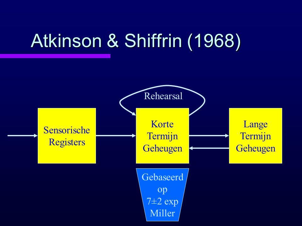Atkinson & Shiffrin (1968) Rehearsal Sensorische Registers Korte