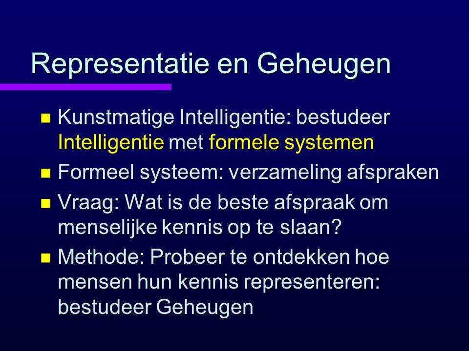 Representatie en Geheugen