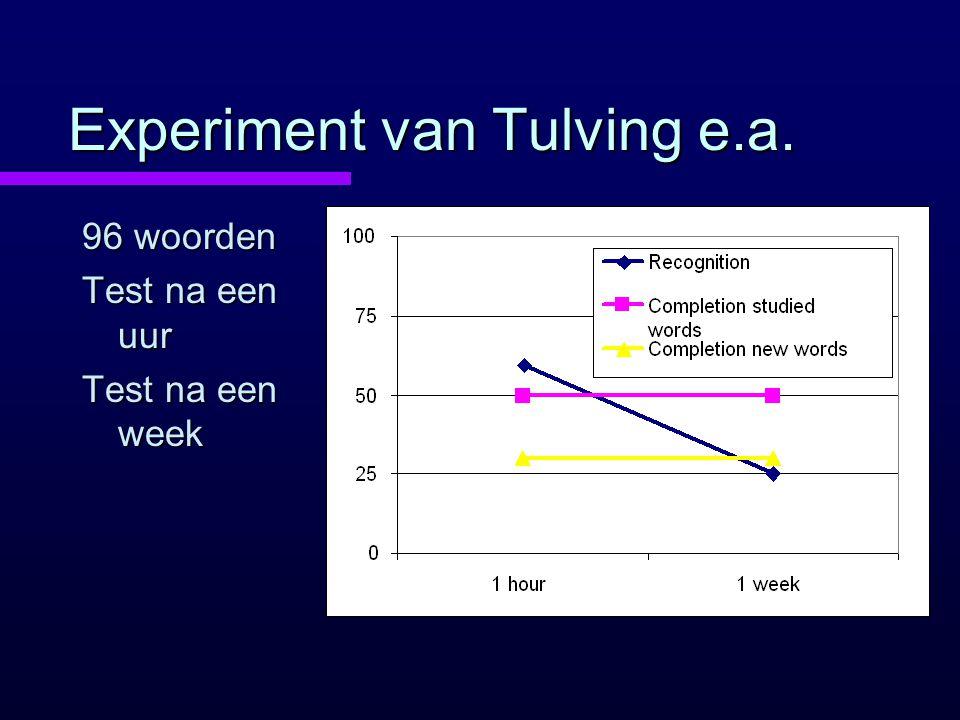 Experiment van Tulving e.a.
