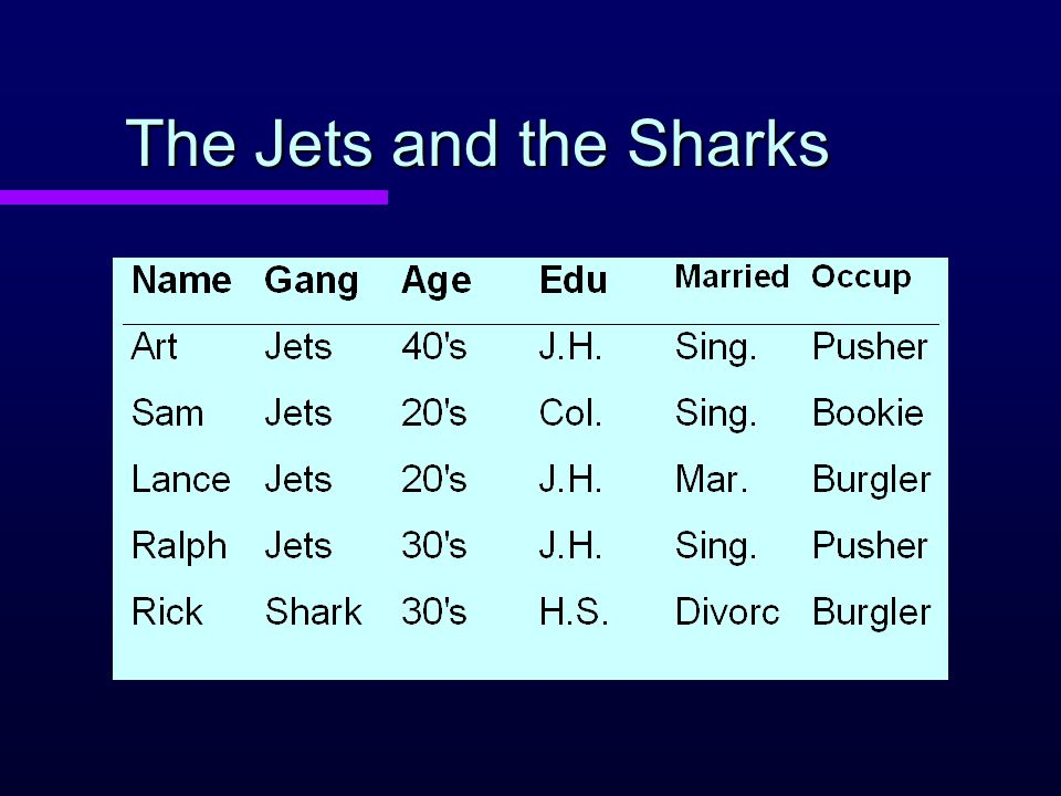 The Jets and the Sharks