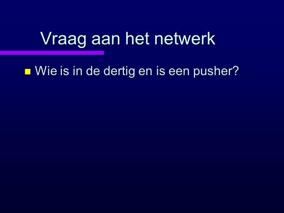 Vraag aan het netwerk Wie is in de dertig en is een pusher