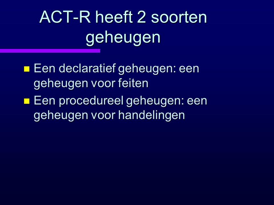 ACT-R heeft 2 soorten geheugen