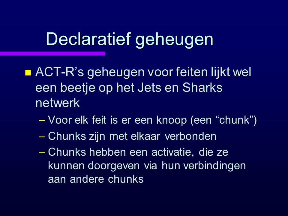 Declaratief geheugen ACT-R's geheugen voor feiten lijkt wel een beetje op het Jets en Sharks netwerk.