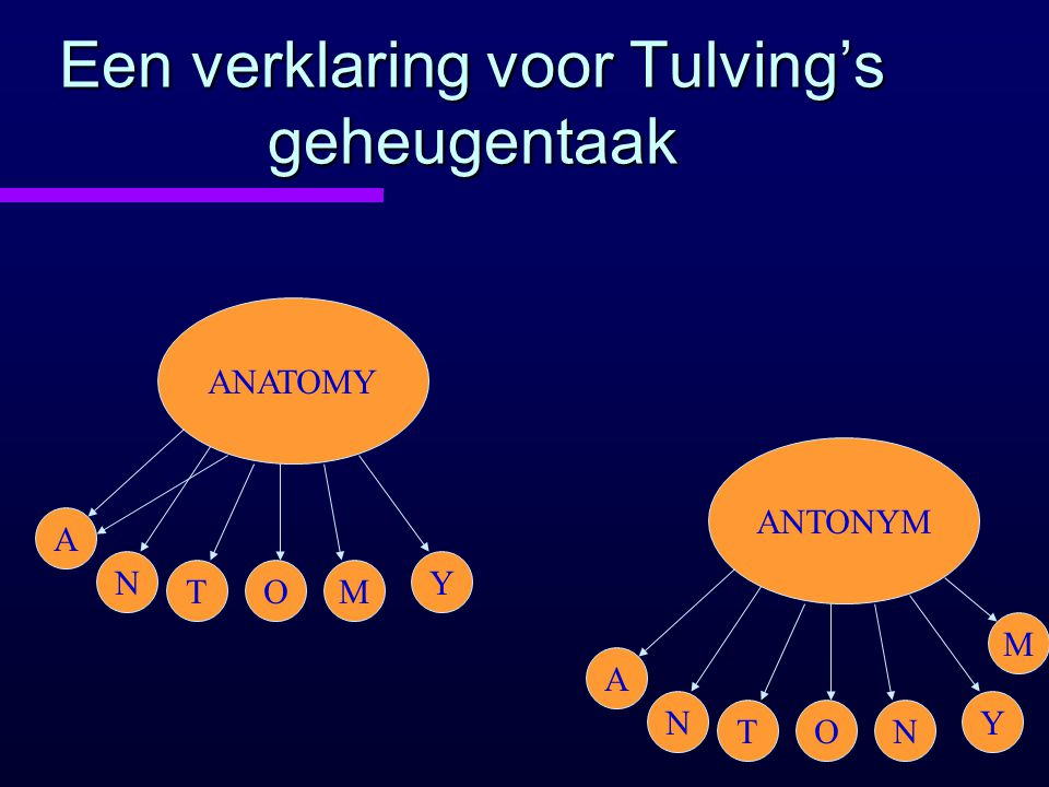 Een verklaring voor Tulving's geheugentaak