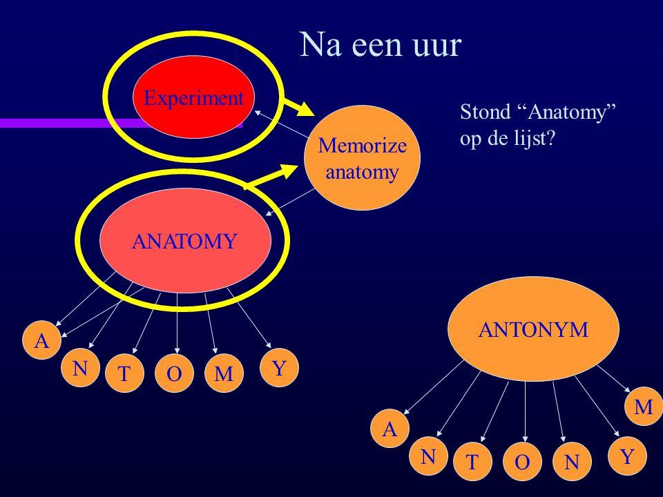 Na een uur Experiment Stond Anatomy op de lijst Memorize anatomy