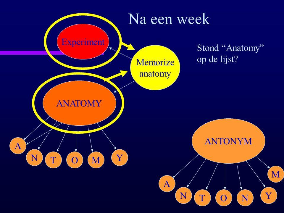 Na een week Experiment Stond Anatomy op de lijst Memorize anatomy
