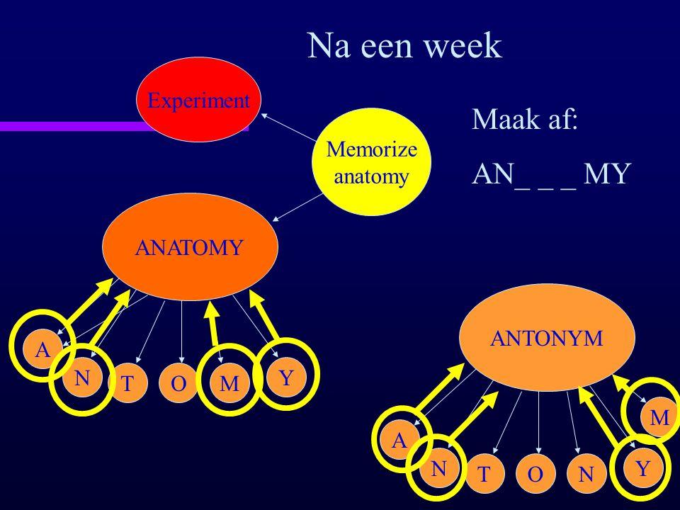 Na een week Maak af: AN_ _ _ MY Experiment Memorize anatomy ANATOMY