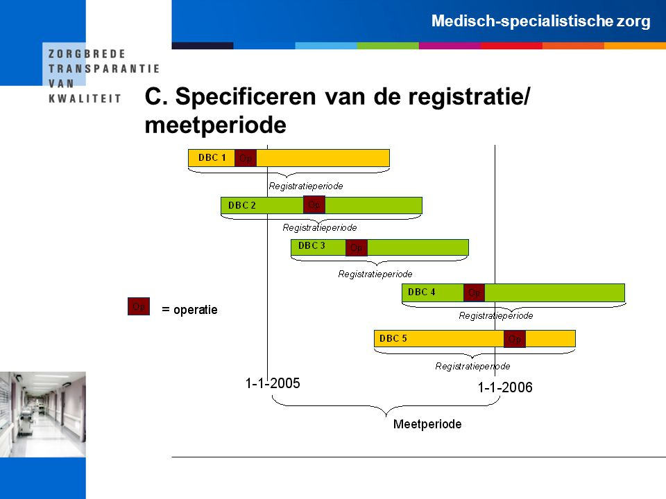 C. Specificeren van de registratie/ meetperiode