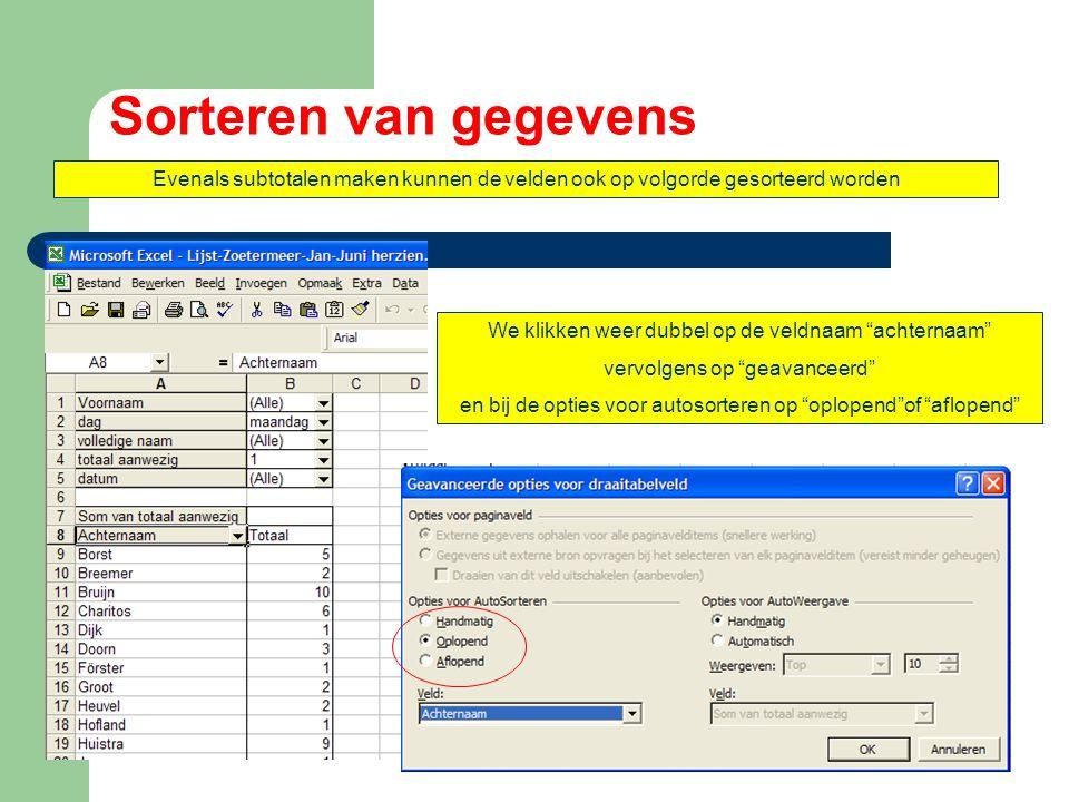 Sorteren van gegevens Evenals subtotalen maken kunnen de velden ook op volgorde gesorteerd worden.