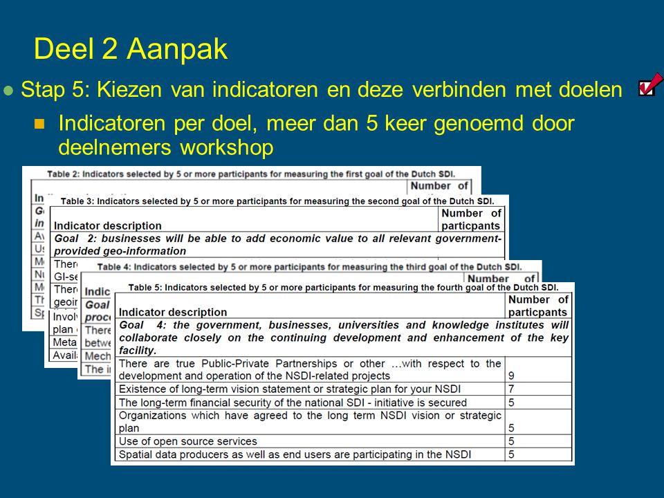 Stap 5: Kiezen van indicatoren en deze verbinden met doelen