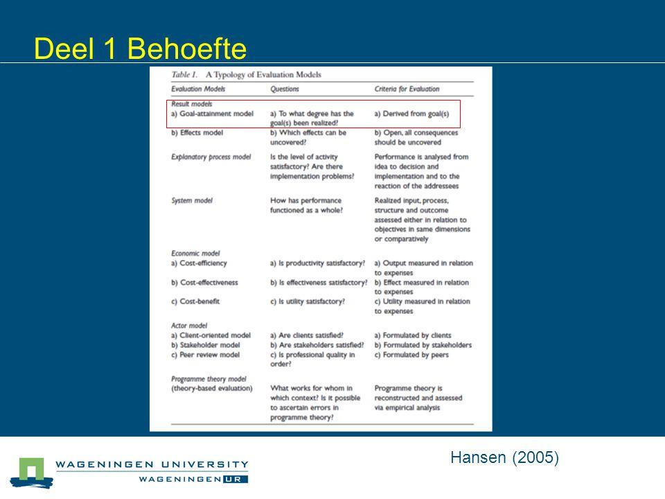 Deel 1 Behoefte Hansen (2005)