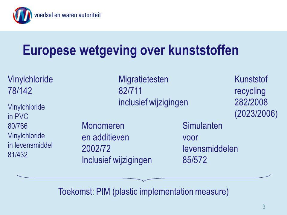 Europese wetgeving over kunststoffen