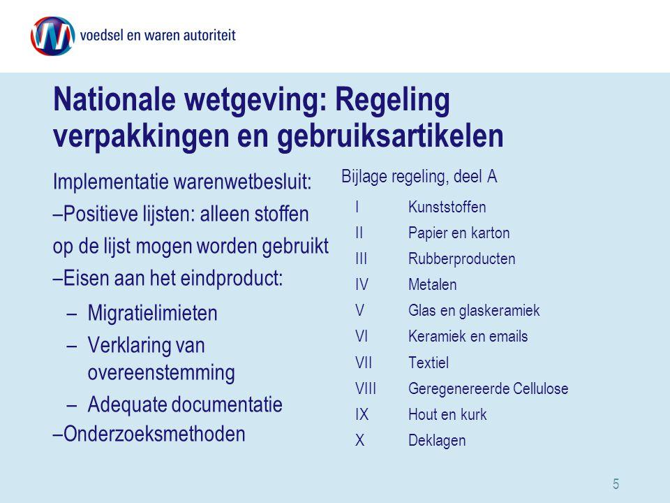 Nationale wetgeving: Regeling verpakkingen en gebruiksartikelen
